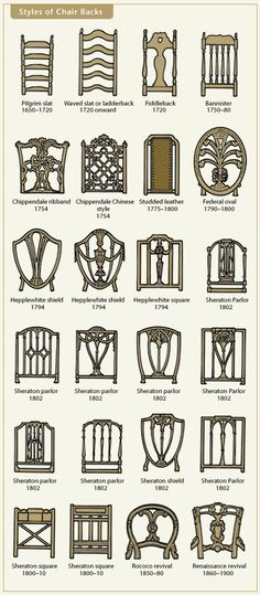 18th and 19th century styles of chair backs