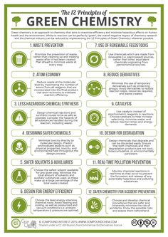 Green chemistry is a concept that crops up with increasing frequency; we've already discussed it here previously with reference to the Periodic Table's 'endangered' elements, and the recycling rate...