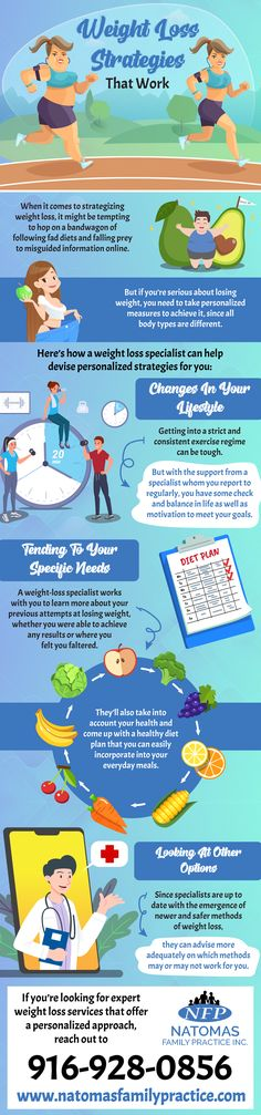 Weight Loss Strategies That Actually Work! Family Practice, Lose Weight, Weight Loss, Urgent Care, Medical Care, Medical Conditions, Pediatrics, Health Care, How To Plan