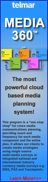 """Media360 with Optimization - Media Planner for Multi-Media. This program is a """"one stop shop"""" for cross media communications planning, providing reach and frequency for each media component and the entire plan. #Media360 #Telmar #MediaPlanner"""