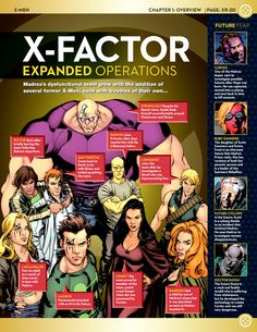 X-Men Teams Rosters: X-Factor Expanded Opeartions