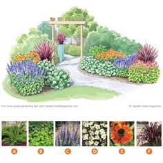 Make an Entrance! If you've ever seen a structure set in a lawn without a few plants around it, you know how lonely it can look. It needs the plantings to tie it to the rest of the garden. This arbor…More