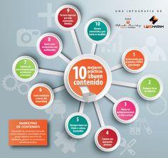 Las 10 mejores prácticas del buen contenido #infografia #infographic #marketing