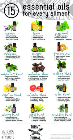 15 doTERRA Essential Oils for Every Ailment Getting started with essential oils can be overwhelming. Here's 15 therapeutic doTERRA essential oils to help with everyday ailments, at a great price! Essential Oil Spray, Essential Oils Guide, Essential Oil Diffuser Blends, Doterra Essential Oils, Essential Oils For Anxiety, Uses For Essential Oils, Peppermint Essential Oil Benefits, Lavender Essential Oil Uses, Frankincense Essential Oil Uses