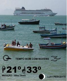 JORNAL O RESUMO - PREVISÃO REGIÃO DOS LAGOS TEMPO E TEMPERATURA: 3 de dezembro de 2014