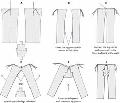 3,000 years old  trousers from   western China the layout for how these trousers were sewn (according to the article in Quarternary International.)