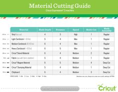 Cricut paper cutting guide