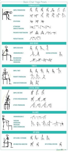 Easy Yoga Workout - Basic Chair Yoga Poses from Sequence Wiz. Adaptive Yoga with the Chair, taught by Gail Pickens-Barger | Beaumont Tx | Nederland Texas | Yoga for Seniors | Yoga for MS | Yoga for Parkinsons | Yoga for Beginners | 409-727-3177 yogawithgaileee.com Get your sexiest body ever without,crunches,cardio,or ever setting foot in a gym
