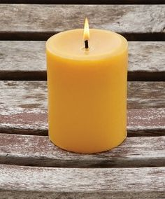 Correct wick size matters when making candles