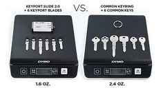Keyport Slide plus 6 Blades is lightweight, weighs less that 6 standard keys plus common keyring, and doesn't make holes in pockets
