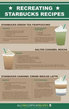 From the fabulous Green Tea Frappuccino to the famed Caramel Creme Brulee Latte, learning How to Recreate Your Favorite Starbucks Drinks is an essential for any copycat fan. These three copycat drink recipes are the best. Healthy Starbucks Drinks, Starbucks Secret Menu Drinks, Yummy Drinks, Homemade Starbucks Recipes, Homemade Frappe, Keurig Recipes, Nespresso Recipes, Homemade Detox, Coffee Drink Recipes