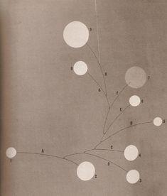 MOBILE DESIGN BY JOHN LYNCH (1955) – Populuxebooks