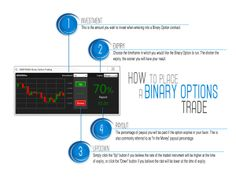 How to trade Binary Options On MetaTrader 4