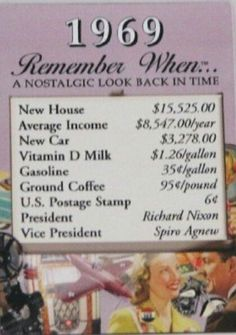 Cost Of Living 1954 How Much things cost in 1954 Yearly ...