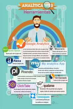 Infographic Analytic web tools #Infographic #marketing #tools #Analytic #web  Infografía Herramientas Analítica web