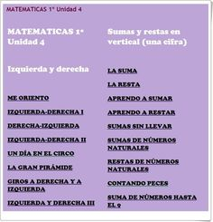 "Unidad 4 de Matemáticas de 1º de Primaria: ""Sumas y restas en vertical (1cifra)"" Interactive Activities, Addition And Subtraction, Unity, United States"