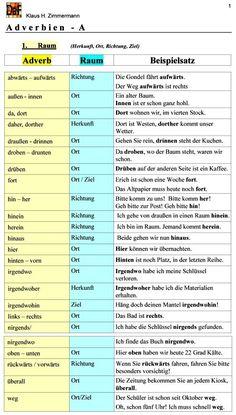 Adverbien - Raum / Bijwoorden (adverbia) - ruimte /   http://deutsch-als-fremdsprache-grammatik.de/DaF/Adverbien/DaF-Adverbien.html