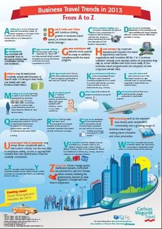 Trends | 2013 | CWT | Business travel trends in 2013 | TravelWeekly Asia
