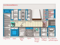 хранение на кухне