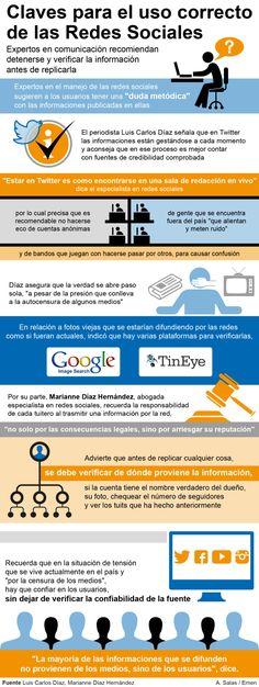 Claves para gestión de crisis en Redes Sociales #infografia #infographic #marketing #socialmedia