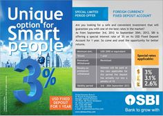 Special Offer - SBI foreign currency deposit. Info: 404 4900
