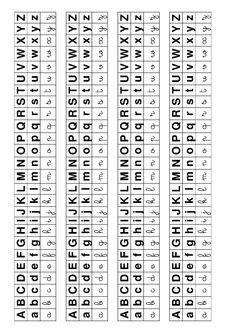 lecture - la maternelle de Camille Alphabet Script, Script Cursif, Cursive, Kids Wall Decor, Metal Wall Decor, Metal Wall Art, Zoo Phonics, Printable Alphabet Worksheets, Alternative Education