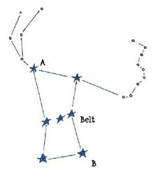 constellation Orion and the Neighboring Constellations