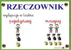 rzeczownik2 Polish Language, Autumn Activities, Kids And Parenting, Bujo, Poland, Homeschool, Techno, Education, Children