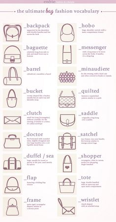 Bag Vocabulary//