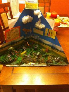 Grassland biome for 3rd grade