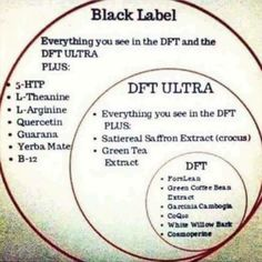Differences in the DFT ( derma fusion technology ) http://LindseyLV.le-vel.com/