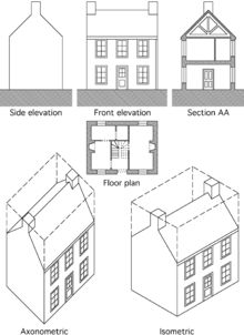 Standard views used in architects' drawings. architectural drawing combining elevation, section Architecture Design Concept, Architecture People, Architecture Collage, Architecture Graphics, Architecture Portfolio, Architecture Details, Renzo Piano, Tree World, Orthographic Drawing