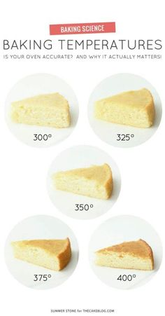 Baking Temperatures Tutorial  #bakingtemperature #food #cooking