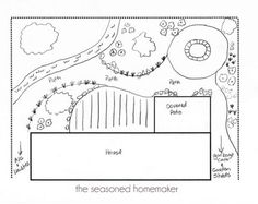 Garden Planning Landscape Gardening for Beginners: Most people never begin a new garden landscape because they don't know where to start. I Have 8 Gardening Landscape Tips for Beginners that will teach you How to Landscape. Small Yard Landscaping, Backyard Ideas For Small Yards, Landscaping Tips, Landscaping Software, Luxury Landscaping, Landscaping Company, Landscaping Melbourne, Driveway Landscaping, Decor Scandinavian