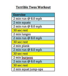Terrible Twos Workout-check out the entire week of workouts!
