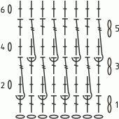 схема вязания плотного узора крючком
