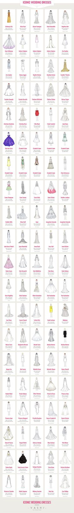 Maiores icones de vestidos de noiva | #wedding #dress