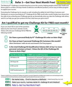 Body By Vi ~ Are you getting your Challenge Kit for FREE?? It's as easy as 1,2,3!