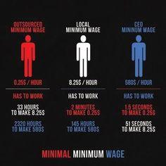 The absolute minimum.