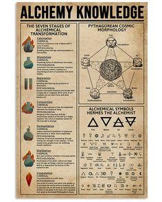 Alchemy Symbols, Magic Symbols, Wiccan Spells, Witchcraft, Arte Pink Floyd, Transmutation, C G Jung, Esoteric Art, Spirit Science