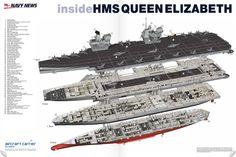 Royal Navy HMS Queen Elizabeth Carrier Cutaway Drawing