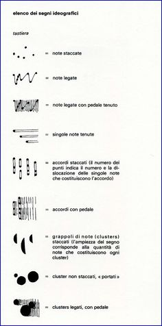 As somebody with one foot in the visual art world and the other in sound world, I have always been interested in the experimental music notation strategies. Aside from the fact that these are often beautiful artifacts, I…