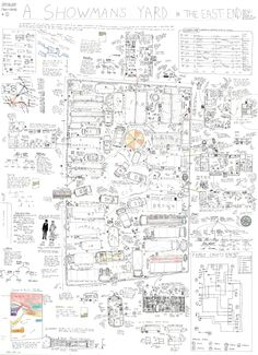 Dialectogram of a Showman's yard in Glasgow, by Mitch Miller