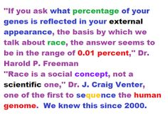 Race is a social concept, not a scientific one. - Dr. Craig Venter, one of the first to see biological proof of this by sequencing the human genome. :)    The New York Times article ► http://www.nytimes.com/2000/08/22/science/do-races-differ-not-really-genes-show.html
