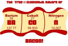 Know the truth, the chemistry of Bacon  by Tom Butler
