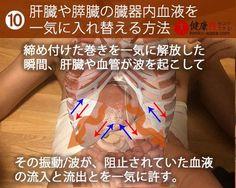 【伝統技!】自分で肝臓や膵臓内の血液を入れ替えられる方法が凄い10健康技