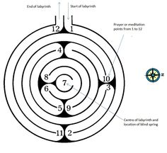 Your Life Your Health » Blog Archive » Labyrinth For Prayer & Meditation (A Healing Space)