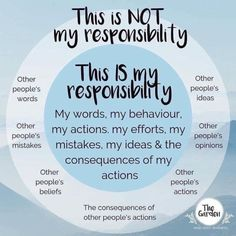 Developement Personnel, Peoples Actions, Mental And Emotional Health, Emotional Well Being, Social Emotional Learning, Emotional Healing, Self Care Activities, Self Improvement Tips, The Words