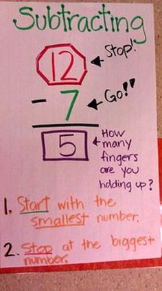help with math: I'm so making this poster.