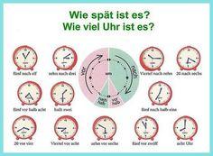 Wie spät ist es? / Wie wiel Uhr ist es?